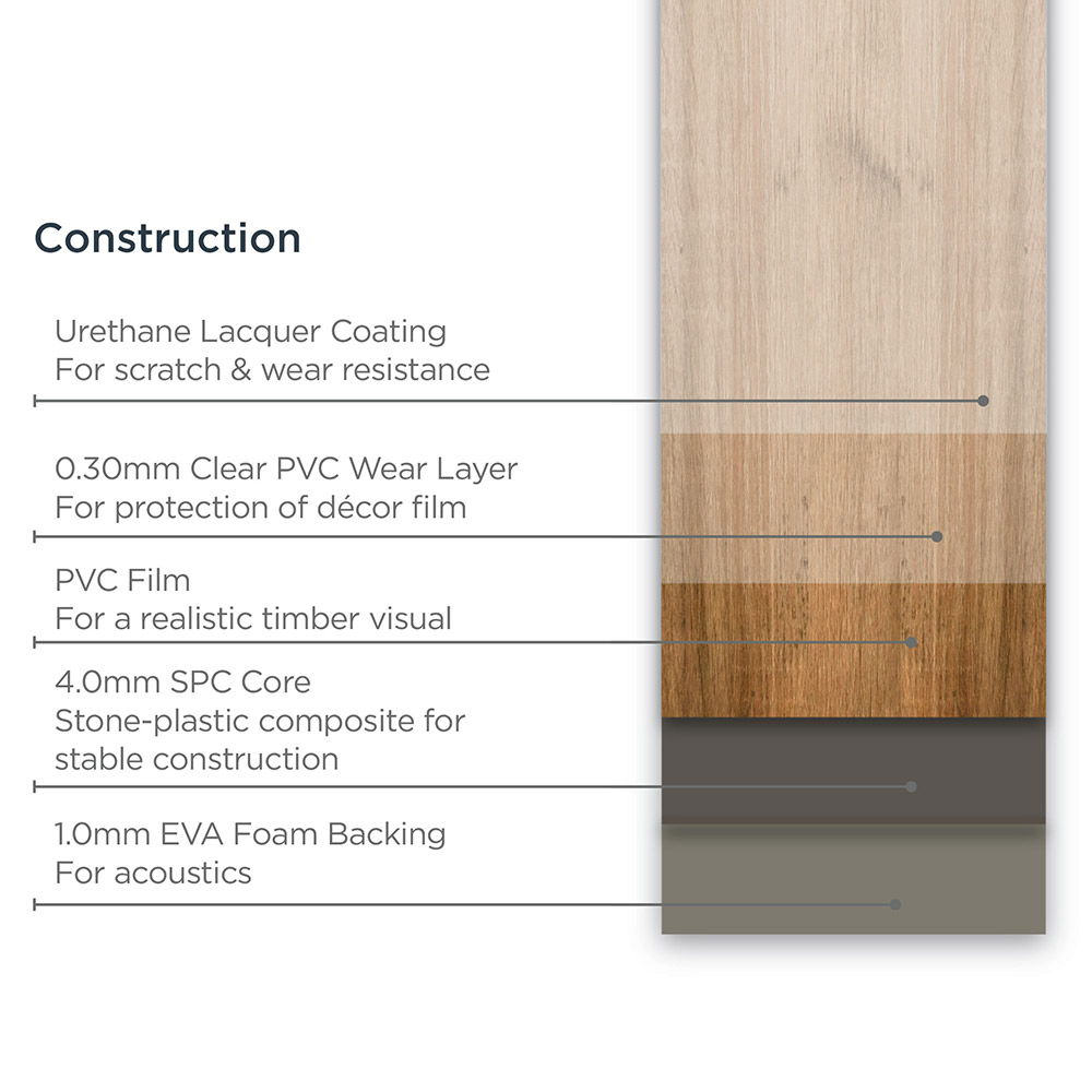 Frontier Design Flooring Hybrid Plank Specifications: Urethane Lacquer Coating for scratch and wear resistance. 0.30mm clear PVC wear layer for protection of decor film. PVC film for a realistic timber visual. 4.0mm SPC Core Stone plastic composite for stable construction. 1.0mm EVA foam backing for acoustics.